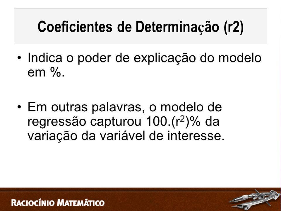 Coeficientes de Determinação (r2)