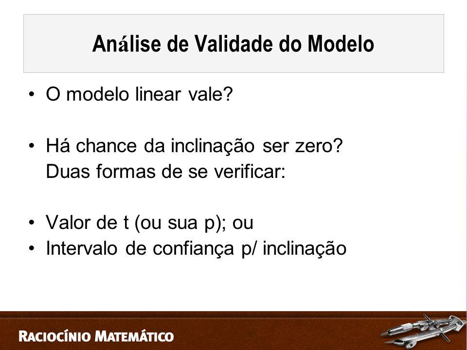 Análise de Validade do Modelo