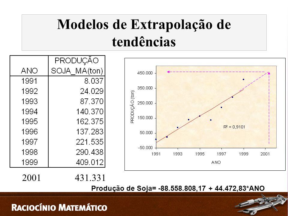 Modelos de Extrapolação de tendências
