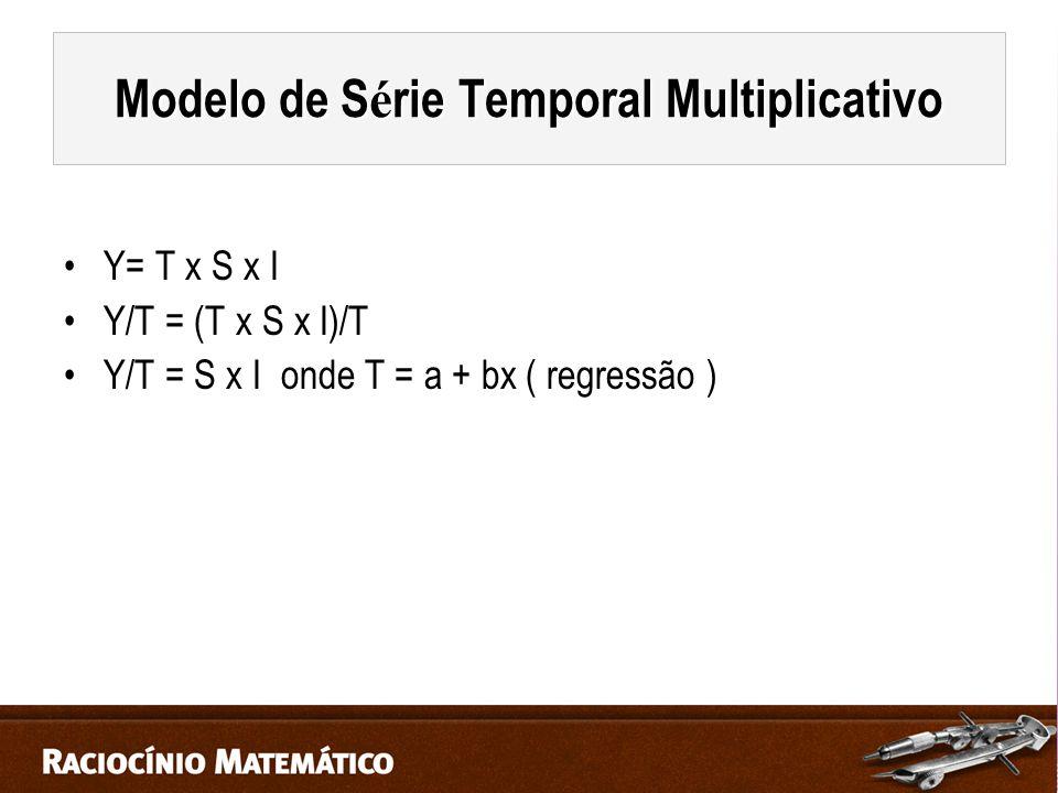 Modelo de Série Temporal Multiplicativo