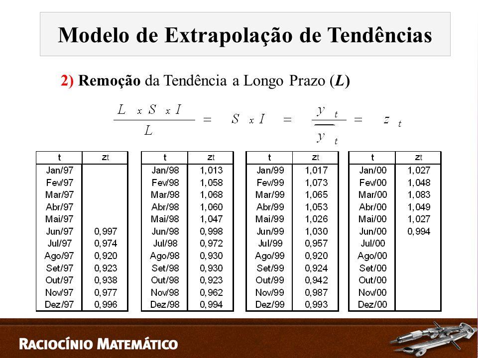 Modelo de Extrapolação de Tendências