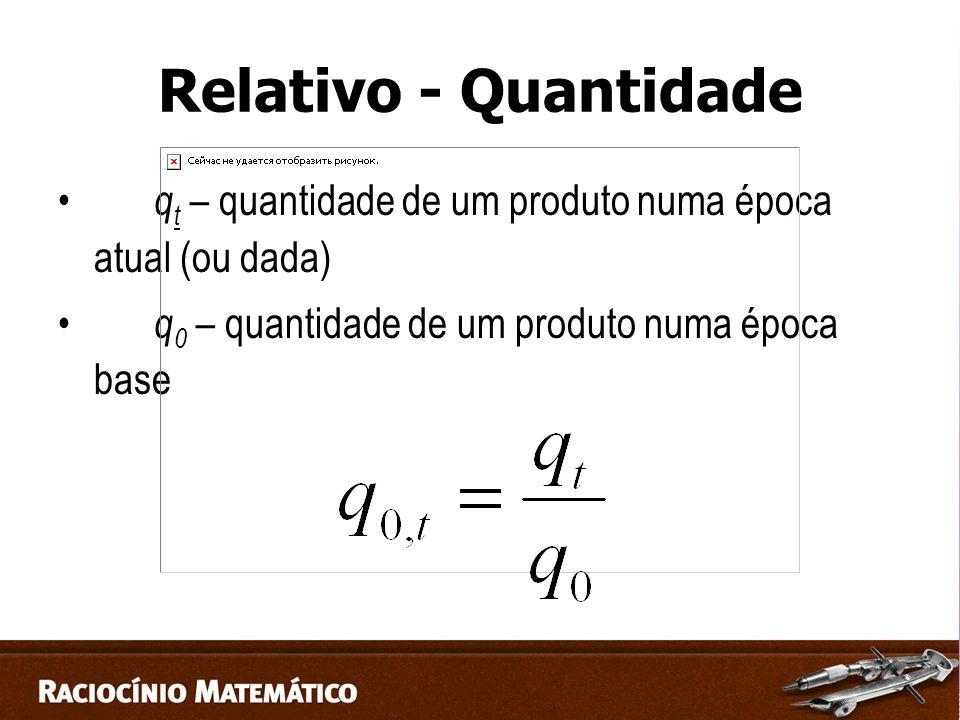 Relativo - Quantidade qt – quantidade de um produto numa época atual (ou dada) q0 – quantidade de um produto numa época base.