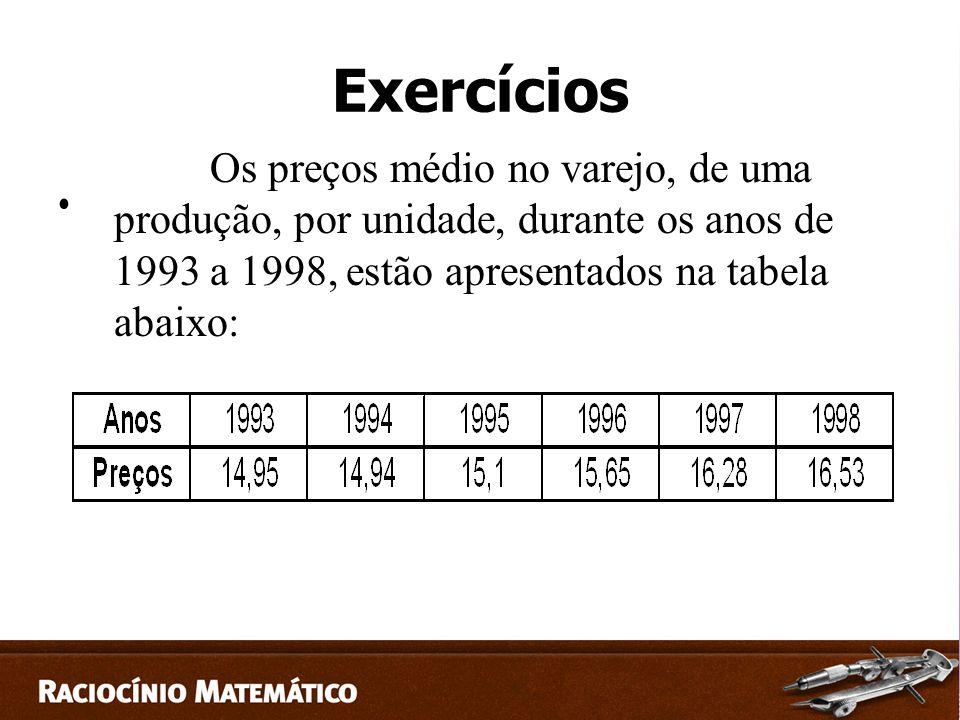 Exercícios Os preços médio no varejo, de uma produção, por unidade, durante os anos de 1993 a 1998, estão apresentados na tabela abaixo: