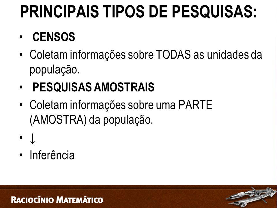 PRINCIPAIS TIPOS DE PESQUISAS: