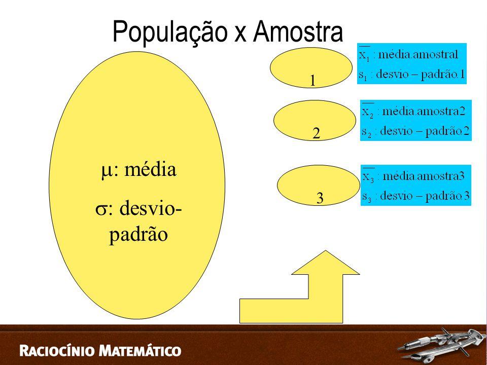 População x Amostra 1 2 : média : desvio-padrão 3