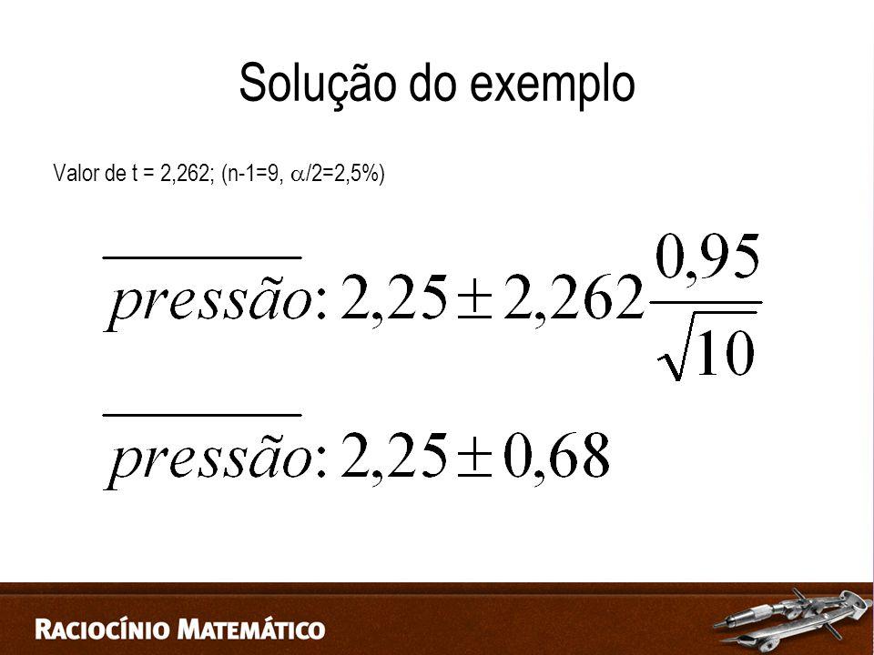 Solução do exemplo Valor de t = 2,262; (n-1=9, /2=2,5%)
