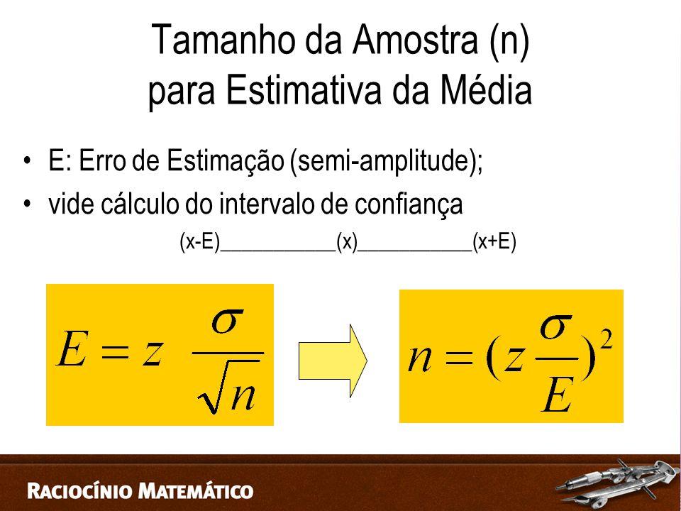 Tamanho da Amostra (n) para Estimativa da Média