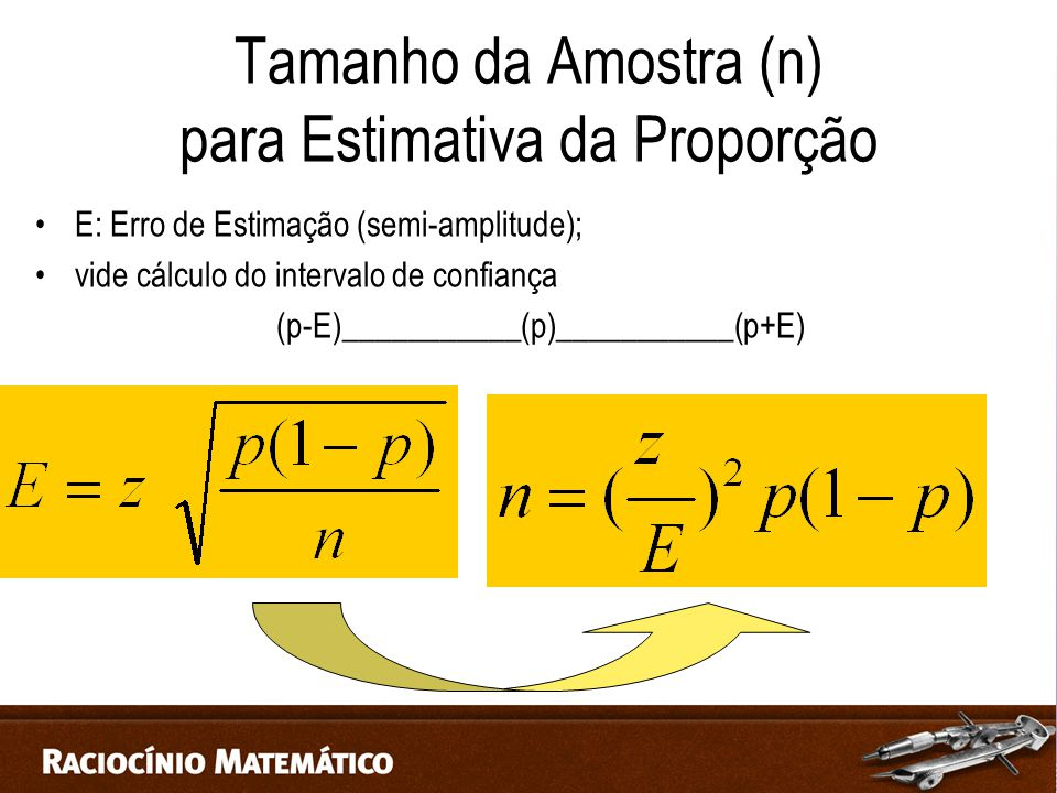 Tamanho da Amostra (n) para Estimativa da Proporção