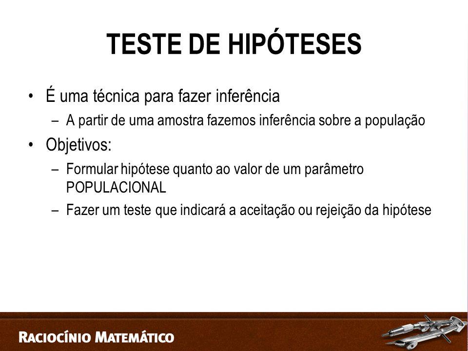 TESTE DE HIPÓTESES É uma técnica para fazer inferência Objetivos: