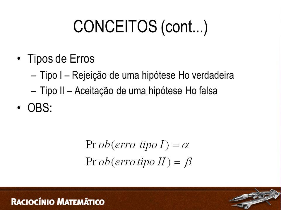 CONCEITOS (cont...) Tipos de Erros OBS: