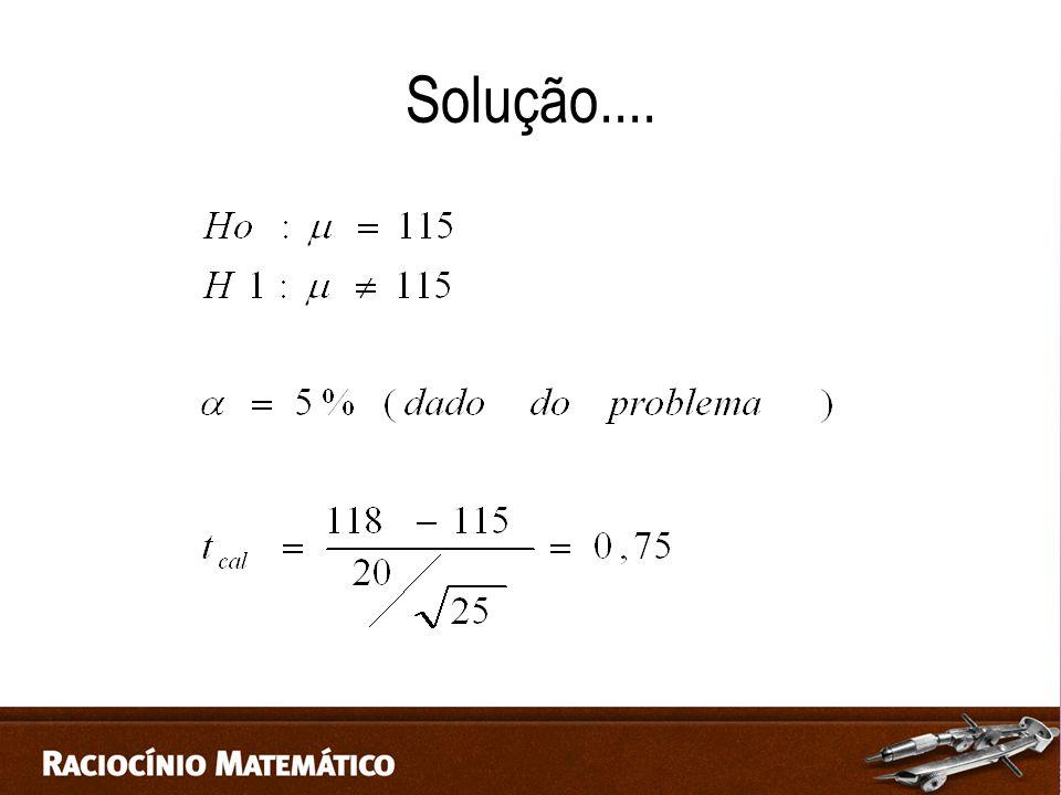 Solução....