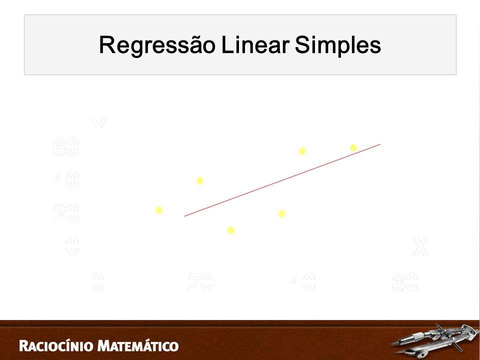 Regressão Linear Simples