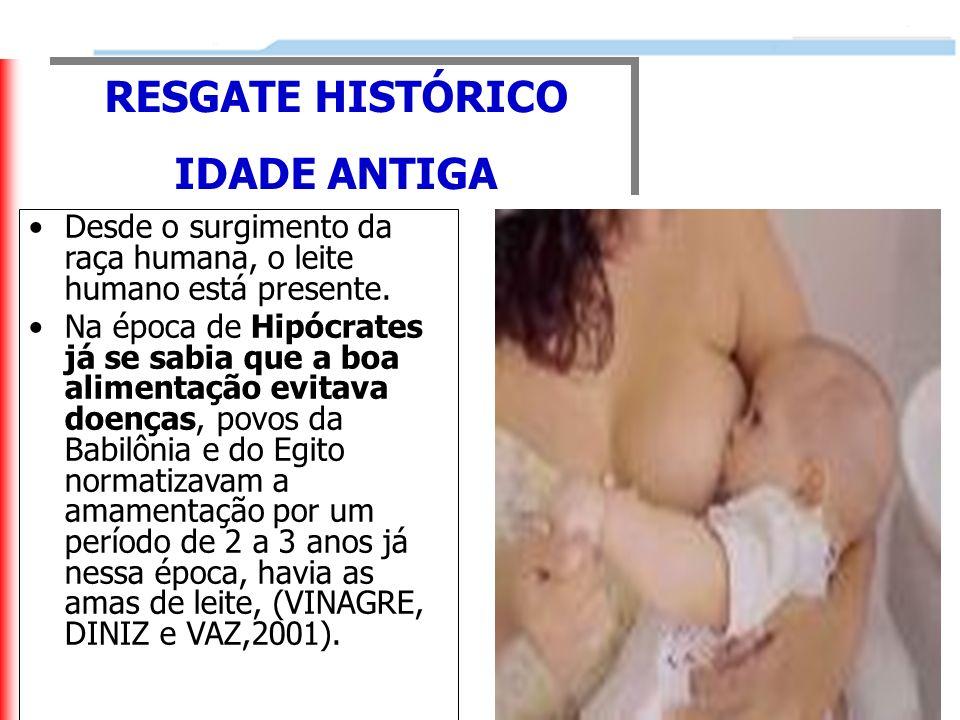 RESGATE HISTÓRICO IDADE ANTIGA