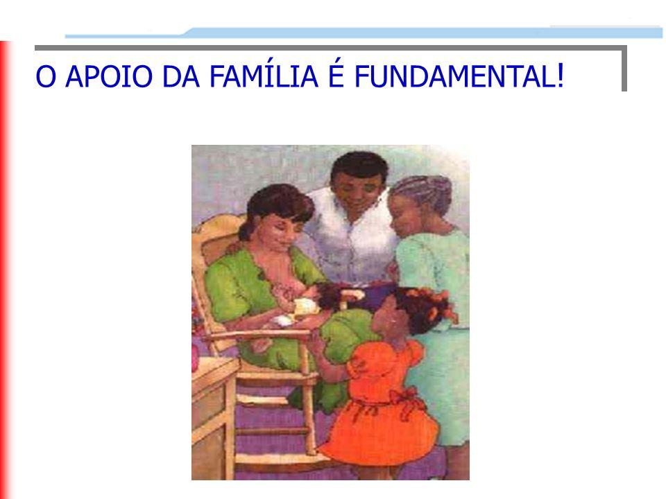 O APOIO DA FAMÍLIA É FUNDAMENTAL!