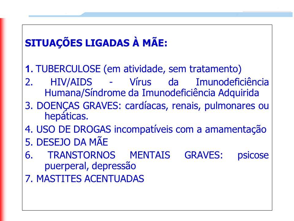 SITUAÇÕES LIGADAS À MÃE:
