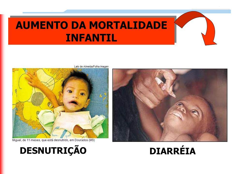AUMENTO DA MORTALIDADE INFANTIL