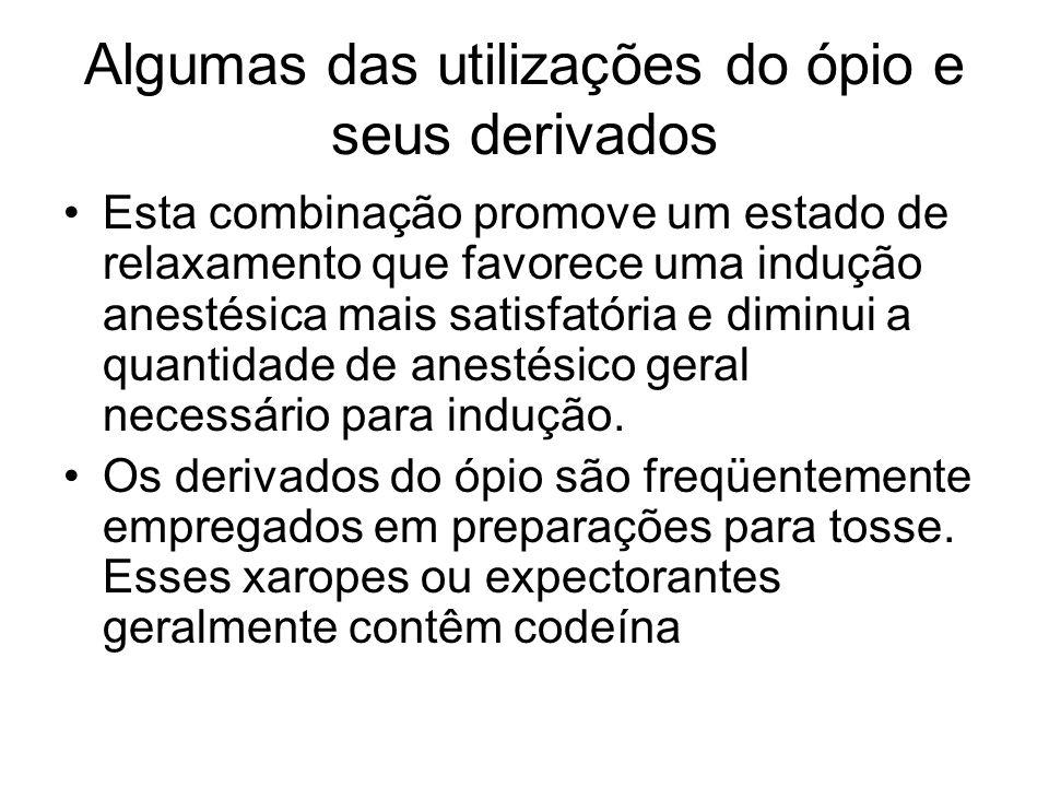 Algumas das utilizações do ópio e seus derivados