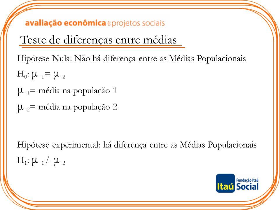 Teste de diferenças entre médias