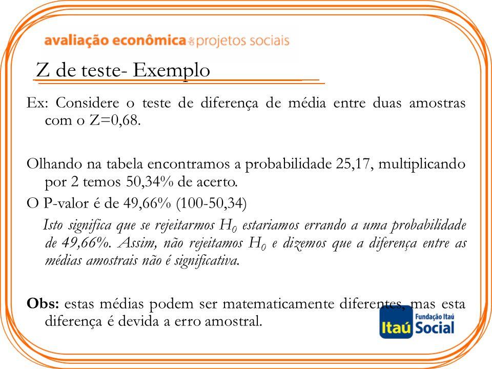 Z de teste- Exemplo Ex: Considere o teste de diferença de média entre duas amostras com o Z=0,68.
