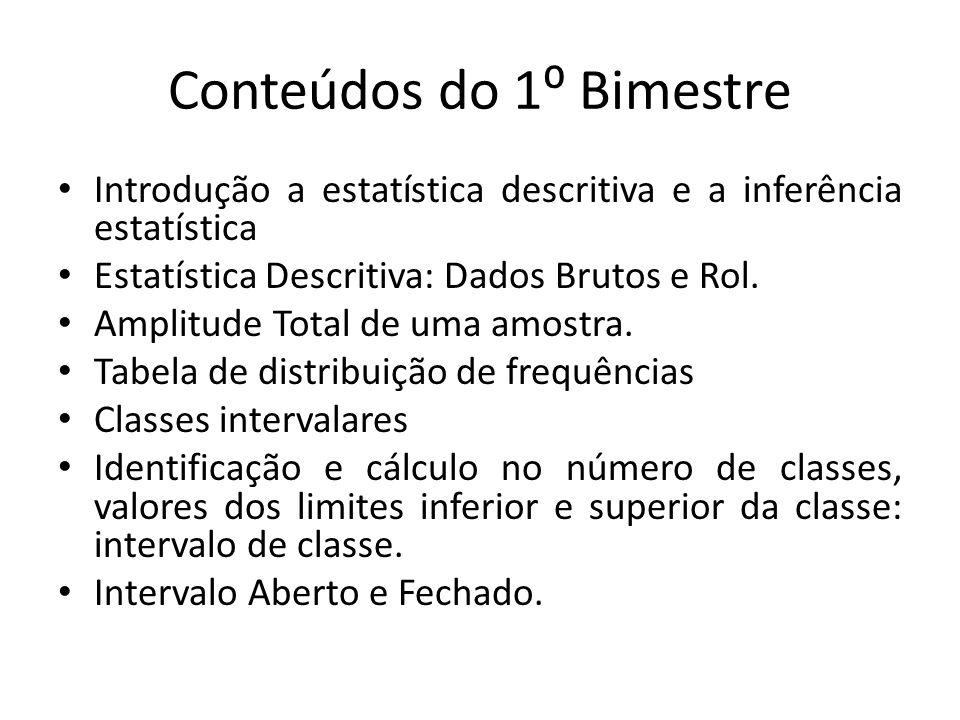 Conteúdos do 1⁰ Bimestre