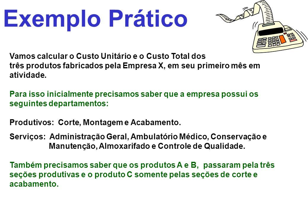 Exemplo Prático Vamos calcular o Custo Unitário e o Custo Total dos