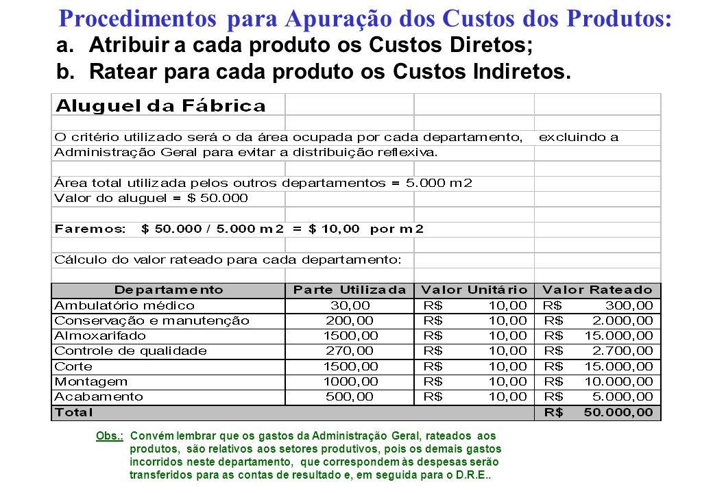Procedimentos para Apuração dos Custos dos Produtos: