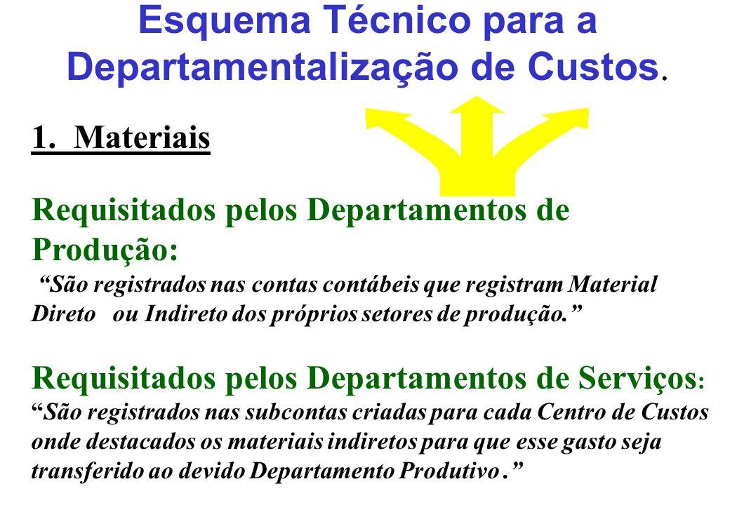Esquema Técnico para a Departamentalização de Custos.