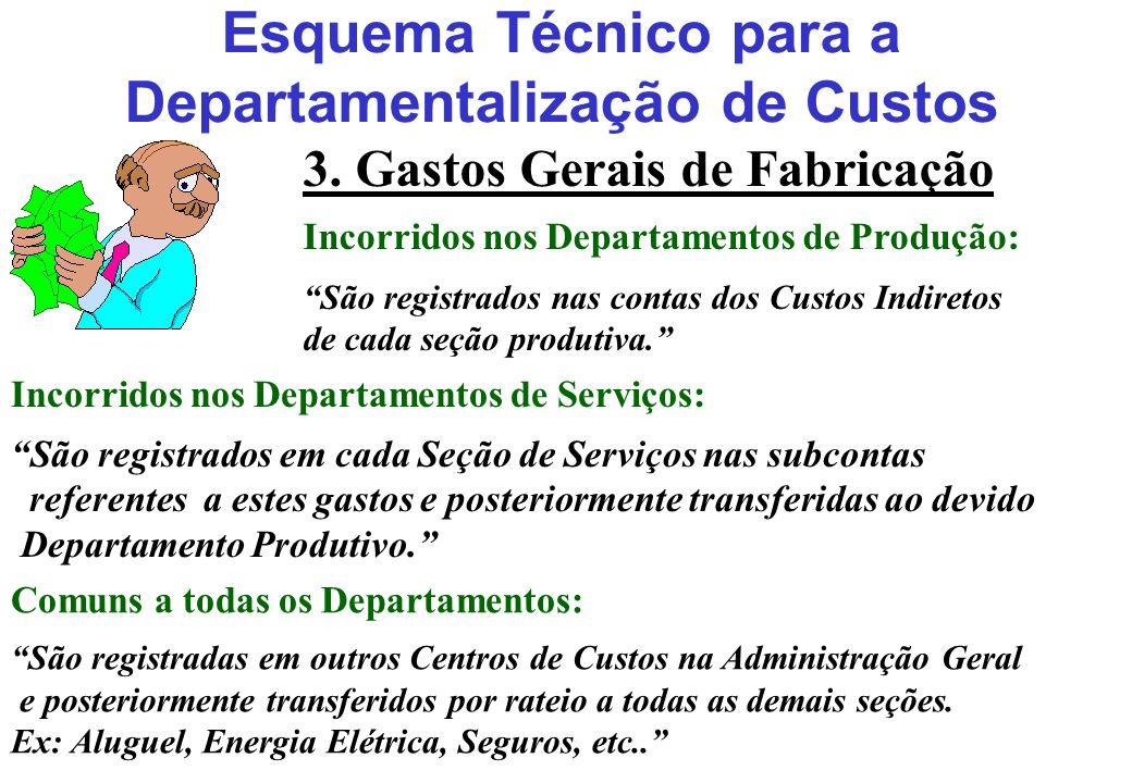 Esquema Técnico para a Departamentalização de Custos