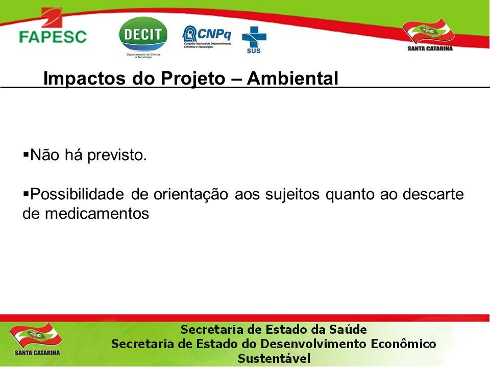 Impactos do Projeto – Ambiental