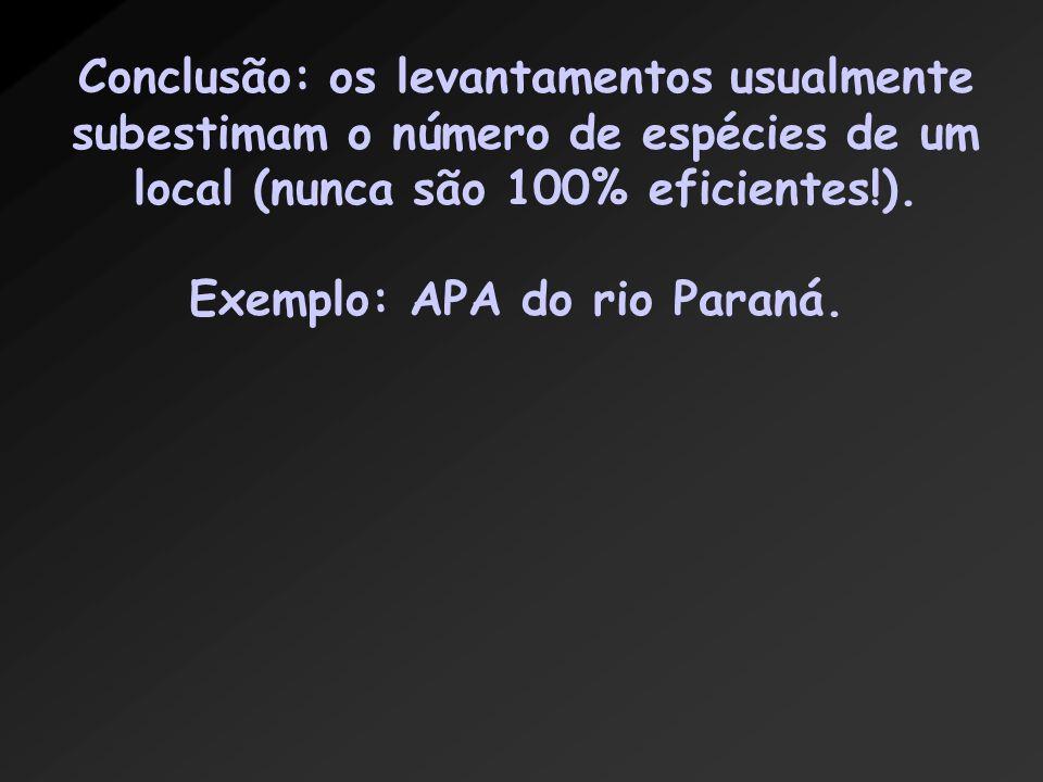 Exemplo: APA do rio Paraná.