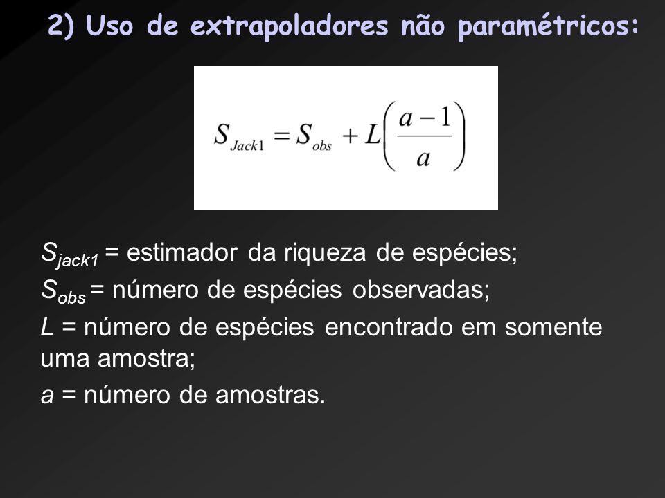 2) Uso de extrapoladores não paramétricos: