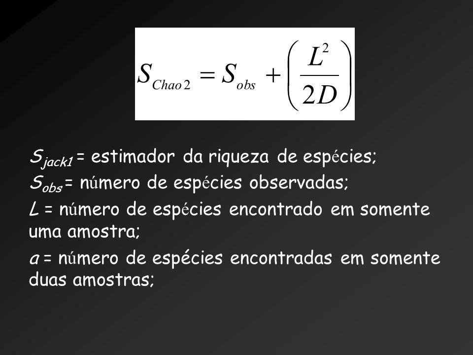 Sjack1 = estimador da riqueza de espécies;