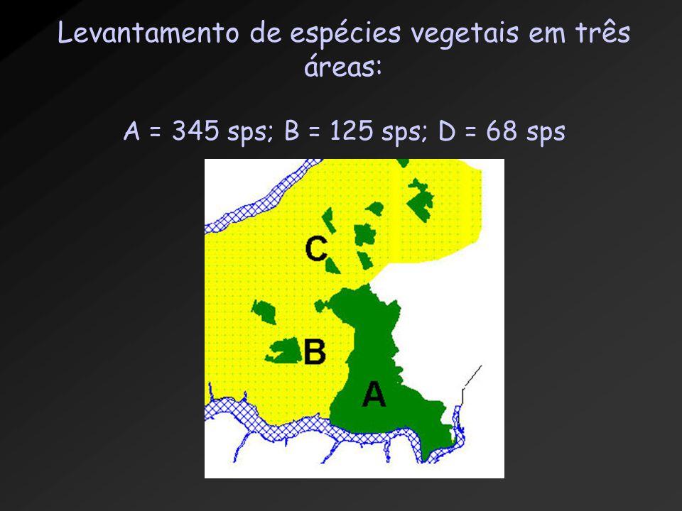 Levantamento de espécies vegetais em três áreas:
