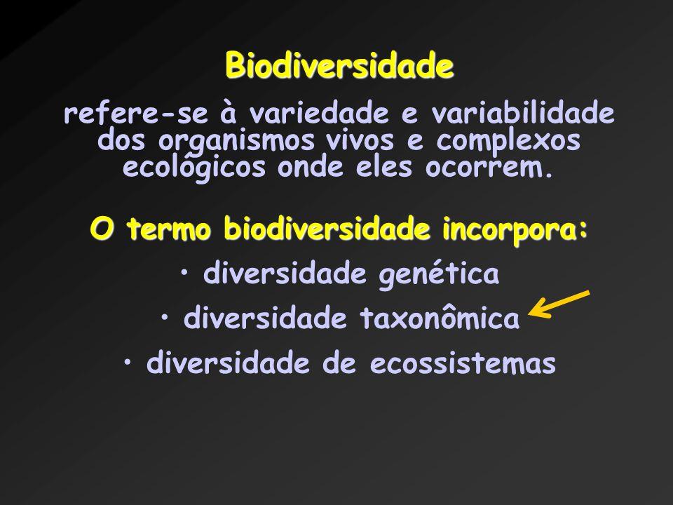 Biodiversidade refere-se à variedade e variabilidade dos organismos vivos e complexos ecológicos onde eles ocorrem.