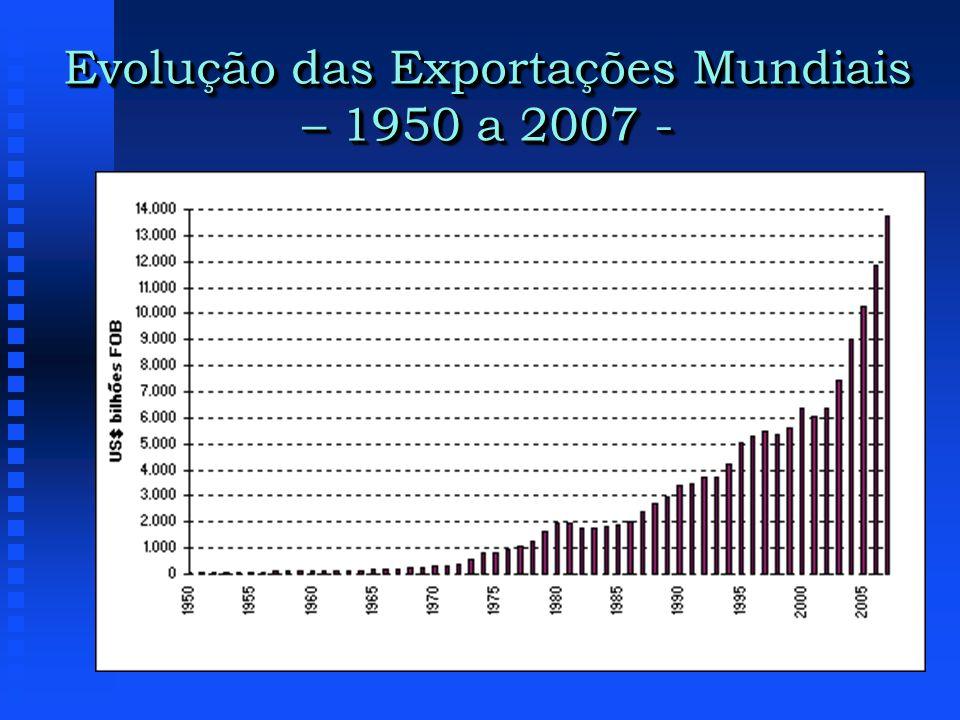 Evolução das Exportações Mundiais – 1950 a 2007 -