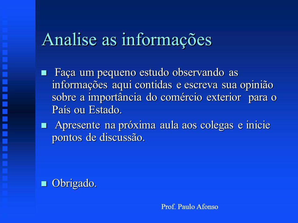 Analise as informações