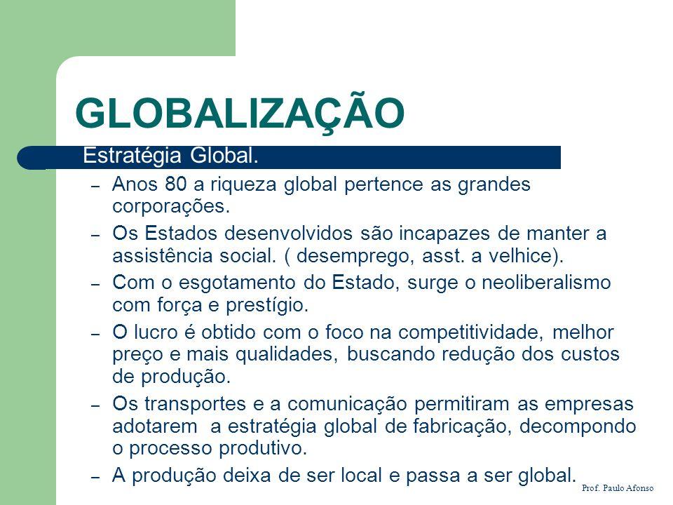 GLOBALIZAÇÃO Estratégia Global.