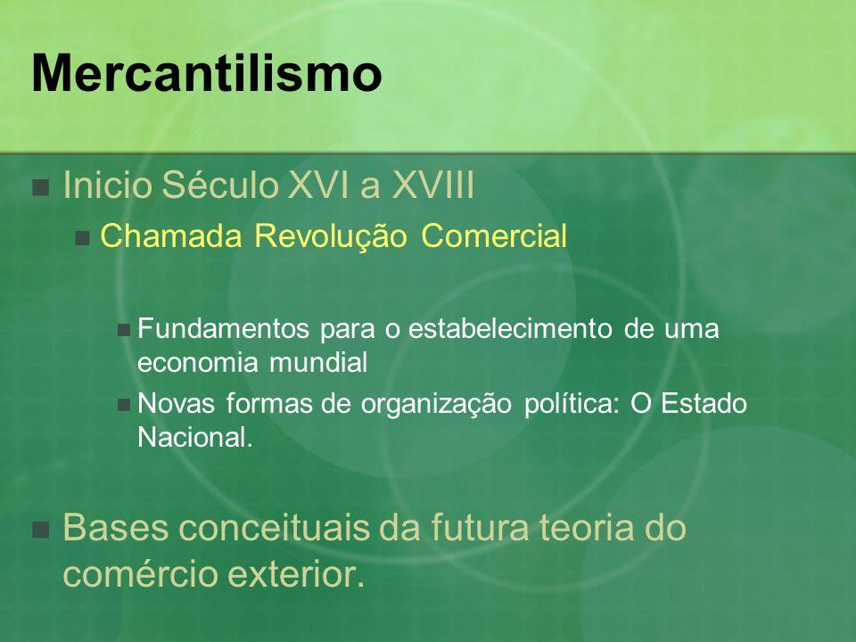 Mercantilismo Inicio Século XVI a XVIII
