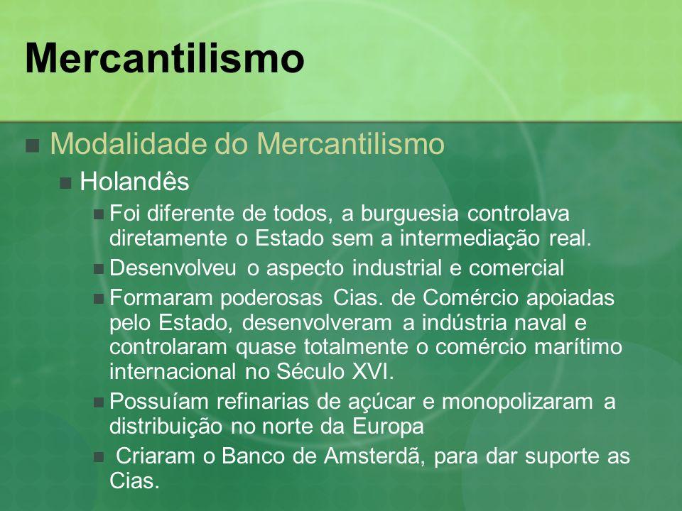 Mercantilismo Modalidade do Mercantilismo Holandês