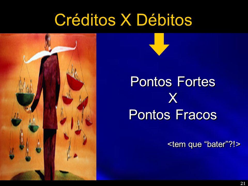 Créditos X Débitos Pontos Fortes X Pontos Fracos