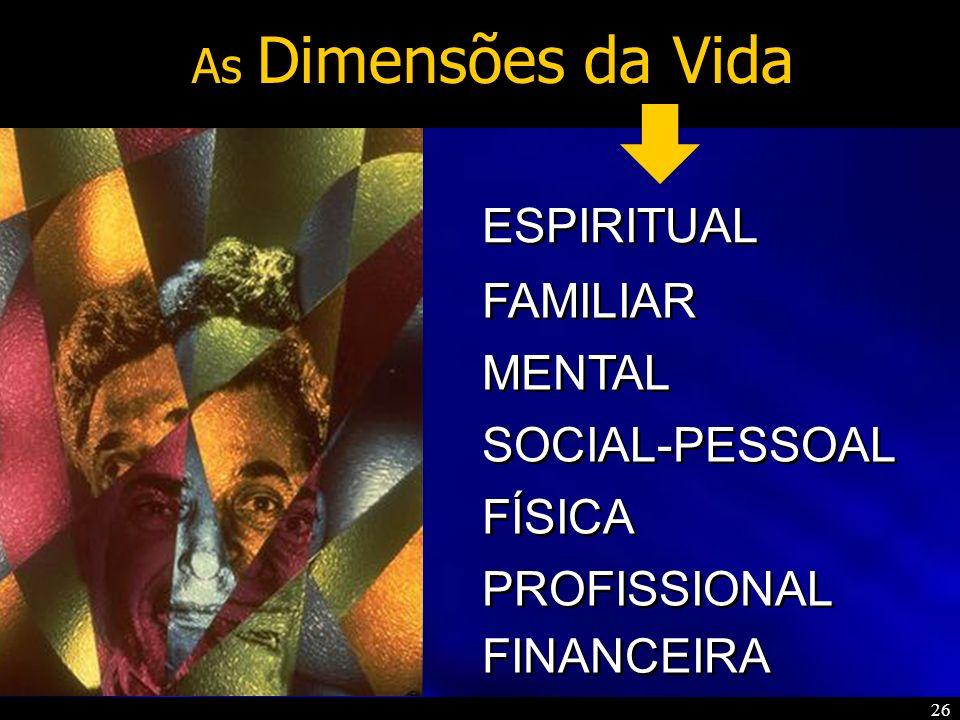As Dimensões da Vida ESPIRITUAL FAMILIAR MENTAL SOCIAL-PESSOAL FÍSICA PROFISSIONAL FINANCEIRA
