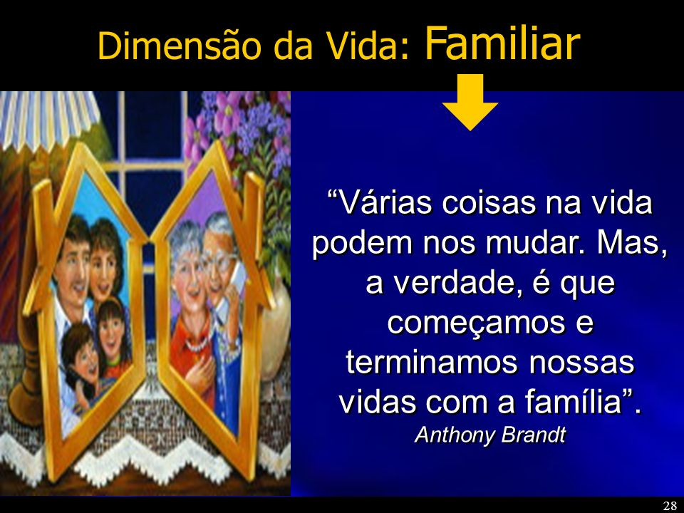 Dimensão da Vida: Familiar