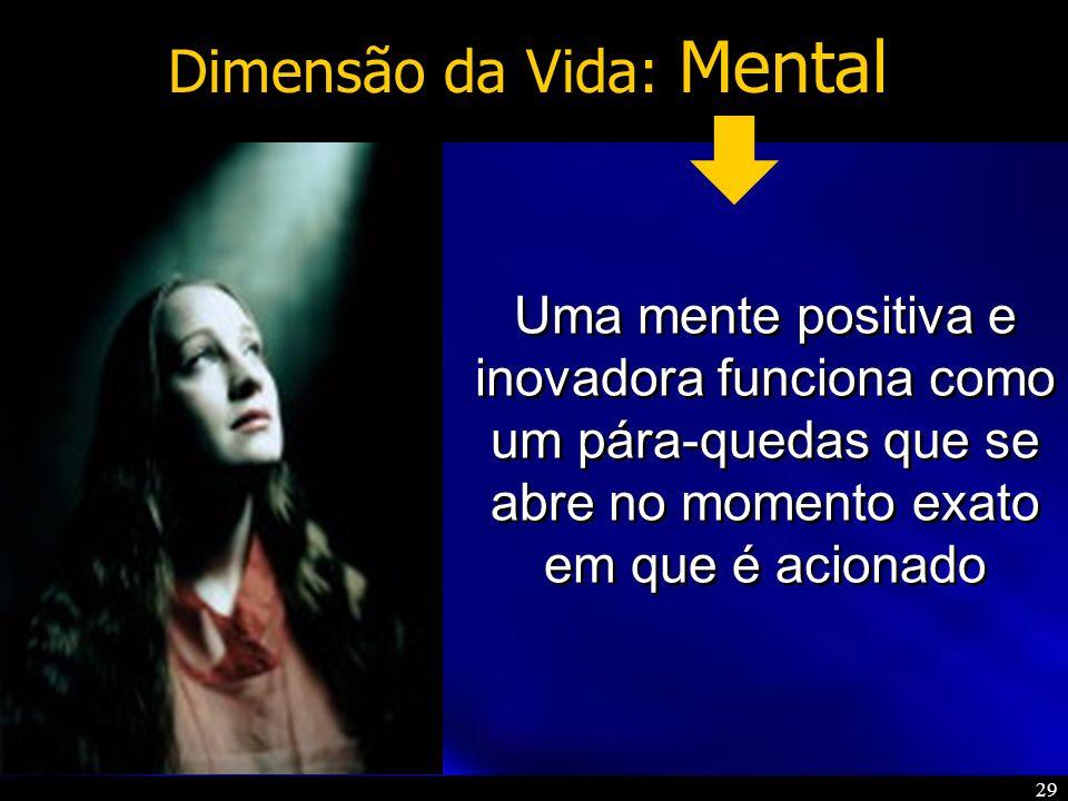 Dimensão da Vida: Mental
