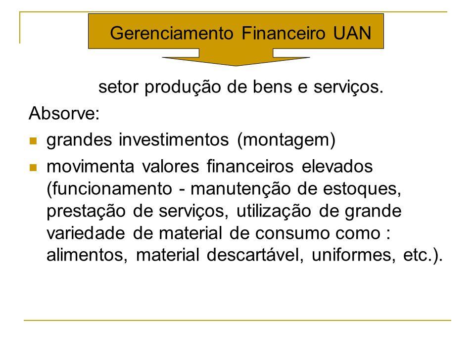 Gerenciamento Financeiro UAN setor produção de bens e serviços.