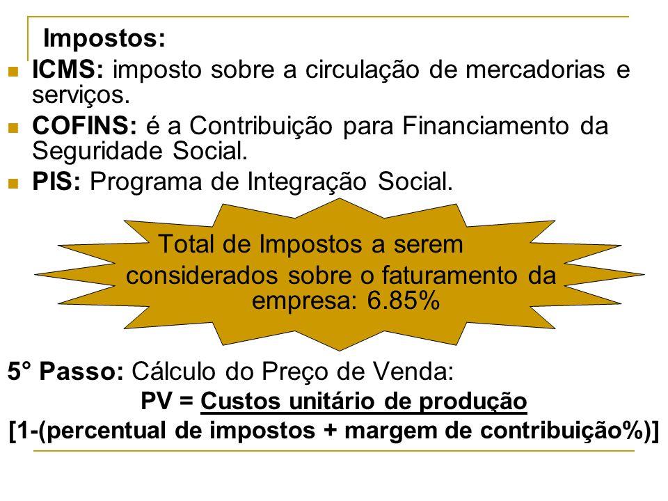 ICMS: imposto sobre a circulação de mercadorias e serviços.