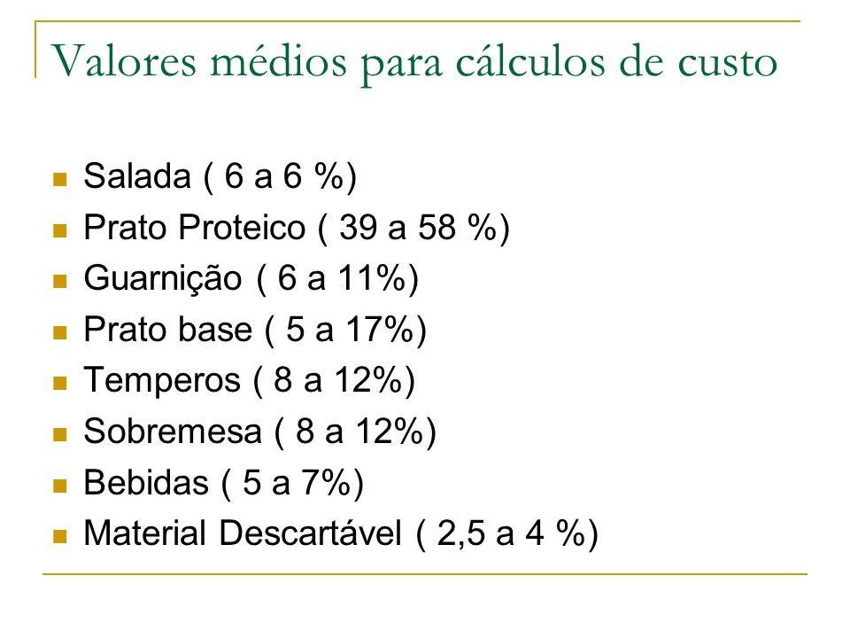 Valores médios para cálculos de custo