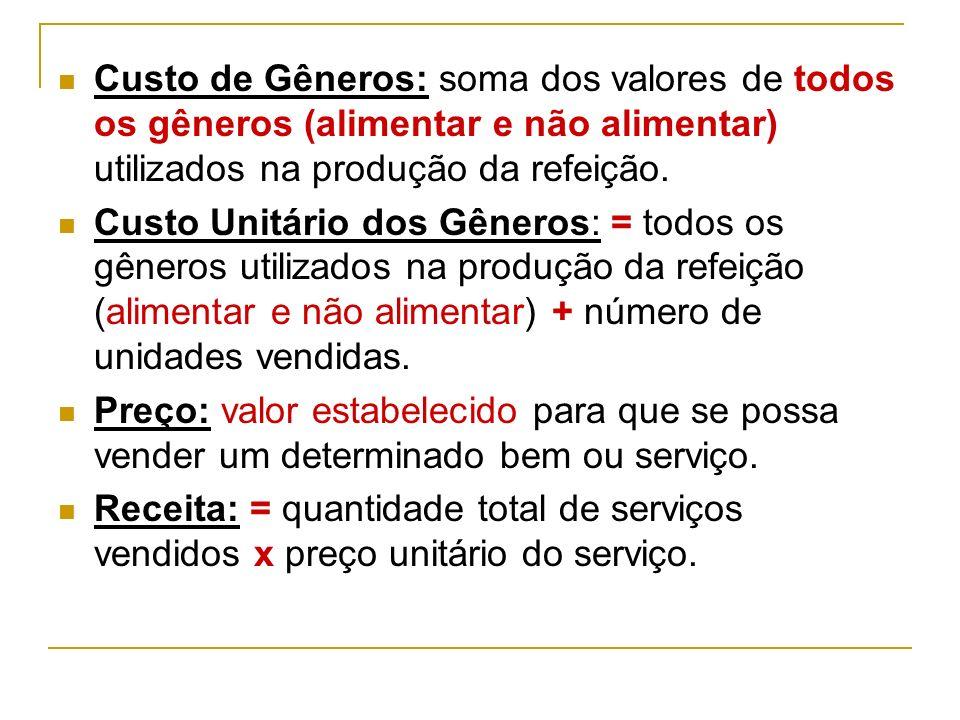 Custo de Gêneros: soma dos valores de todos os gêneros (alimentar e não alimentar) utilizados na produção da refeição.