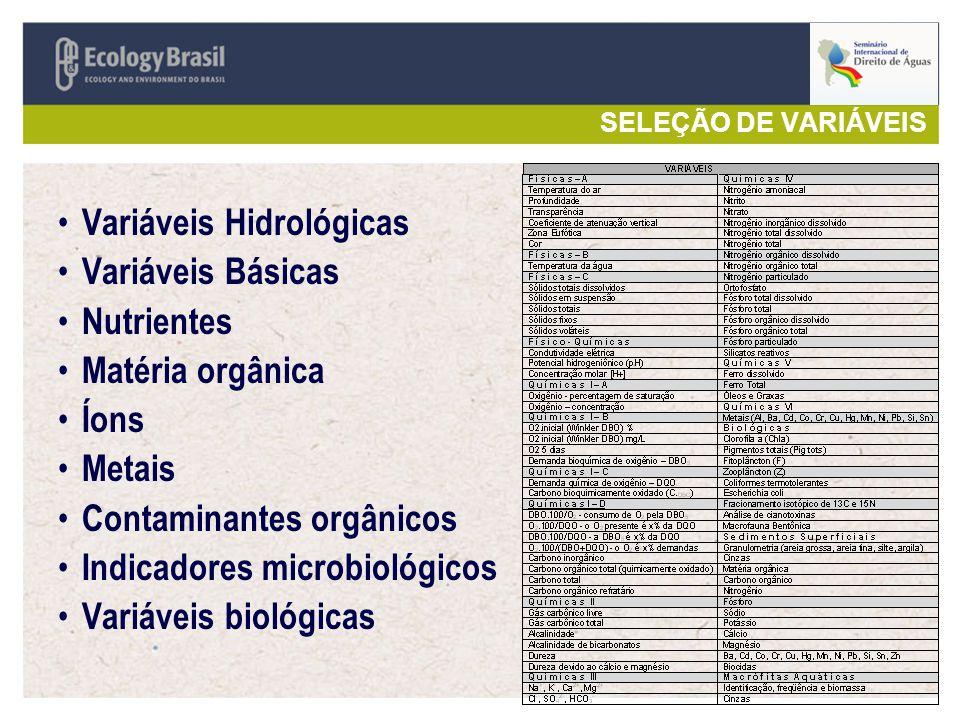 Variáveis Hidrológicas Variáveis Básicas Nutrientes Matéria orgânica