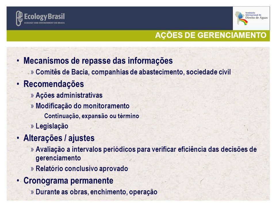 AÇÕES DE GERENCIAMENTO