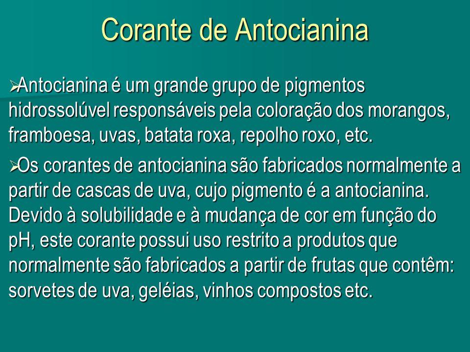 Corante de Antocianina